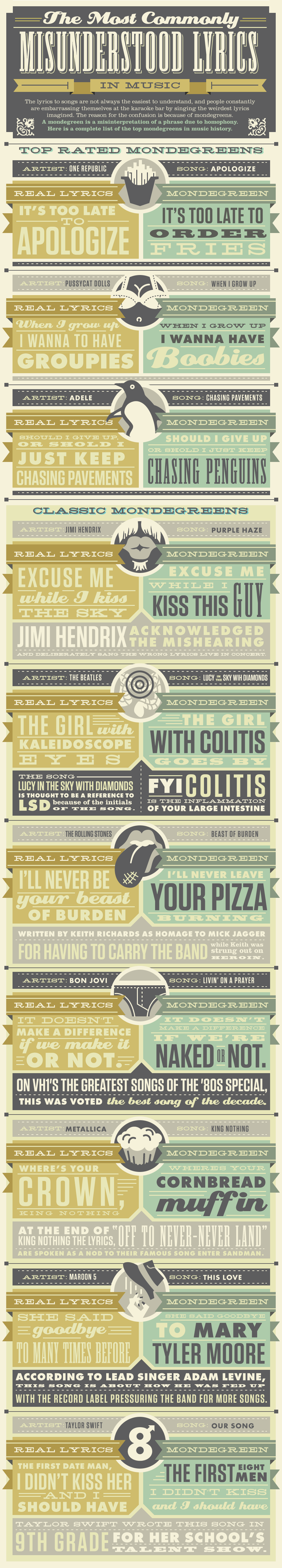 Infographic: Top Most Commonly Misunderstood Lyrics in Music